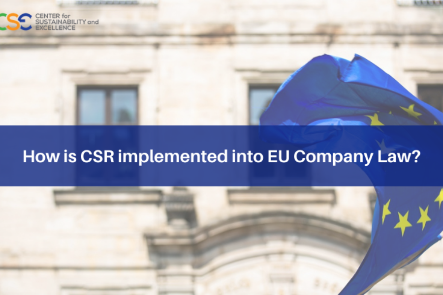 How is CSR implemented into EU Company Law?